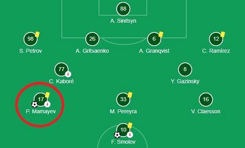 Legia varsovia lista de jogadores