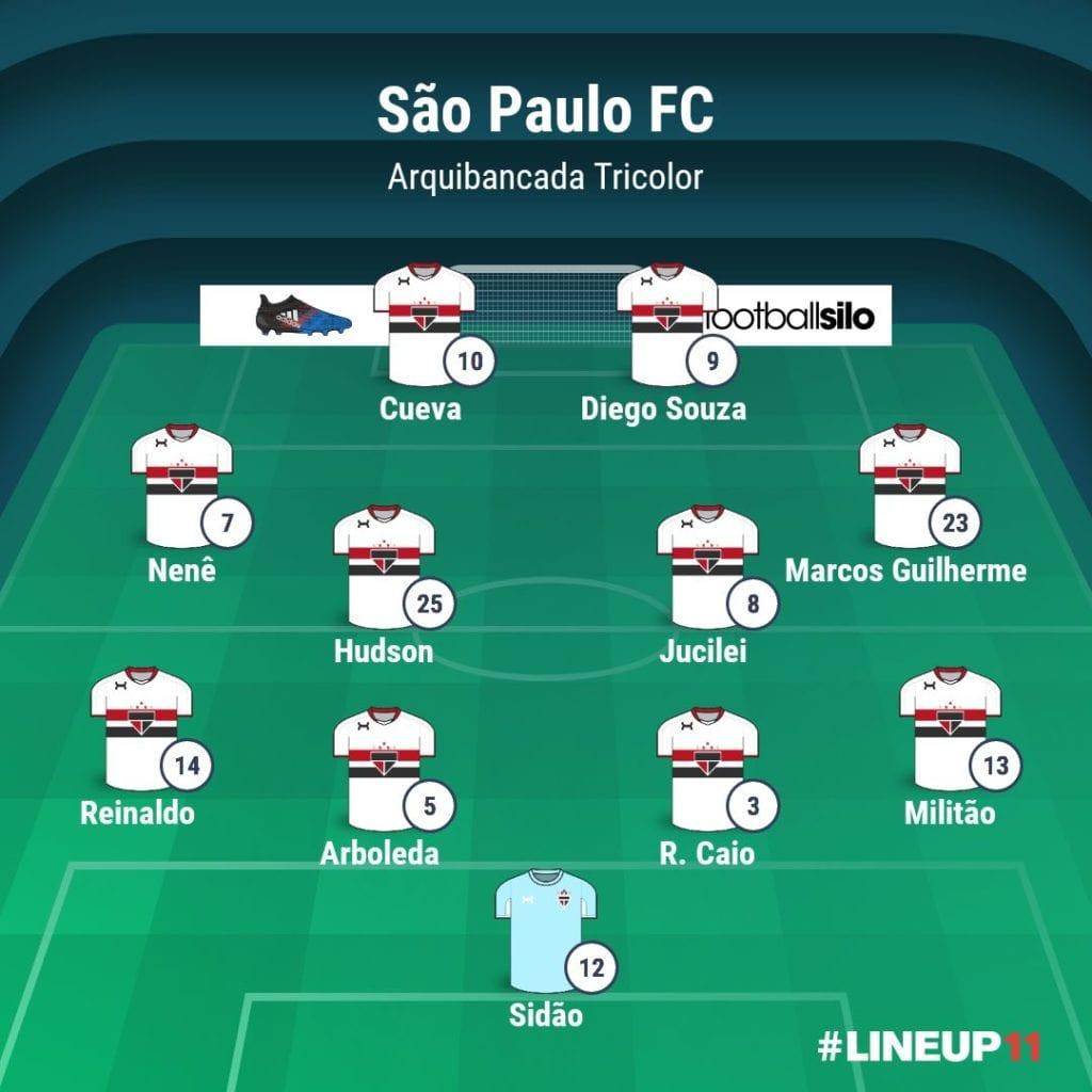 Escalação do São Paulo