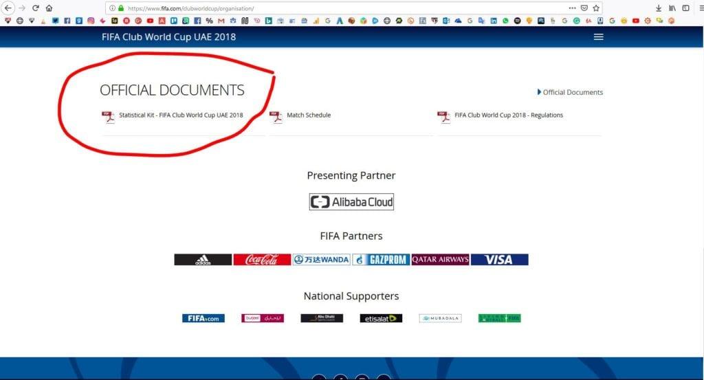 FIFA em documento oficial acaba com discussão – Arquibancada
