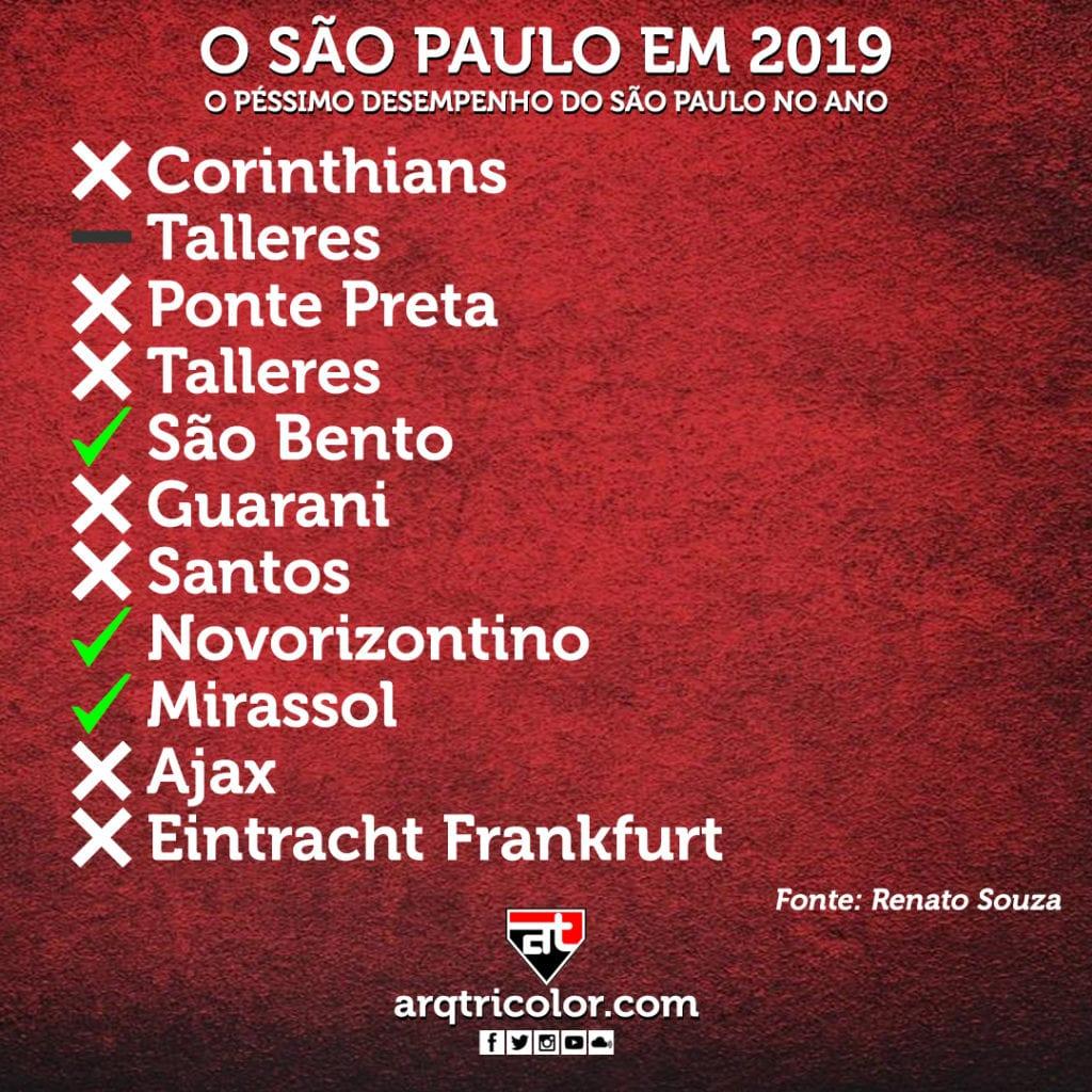 Retrospecto 2019 - Renato Souza