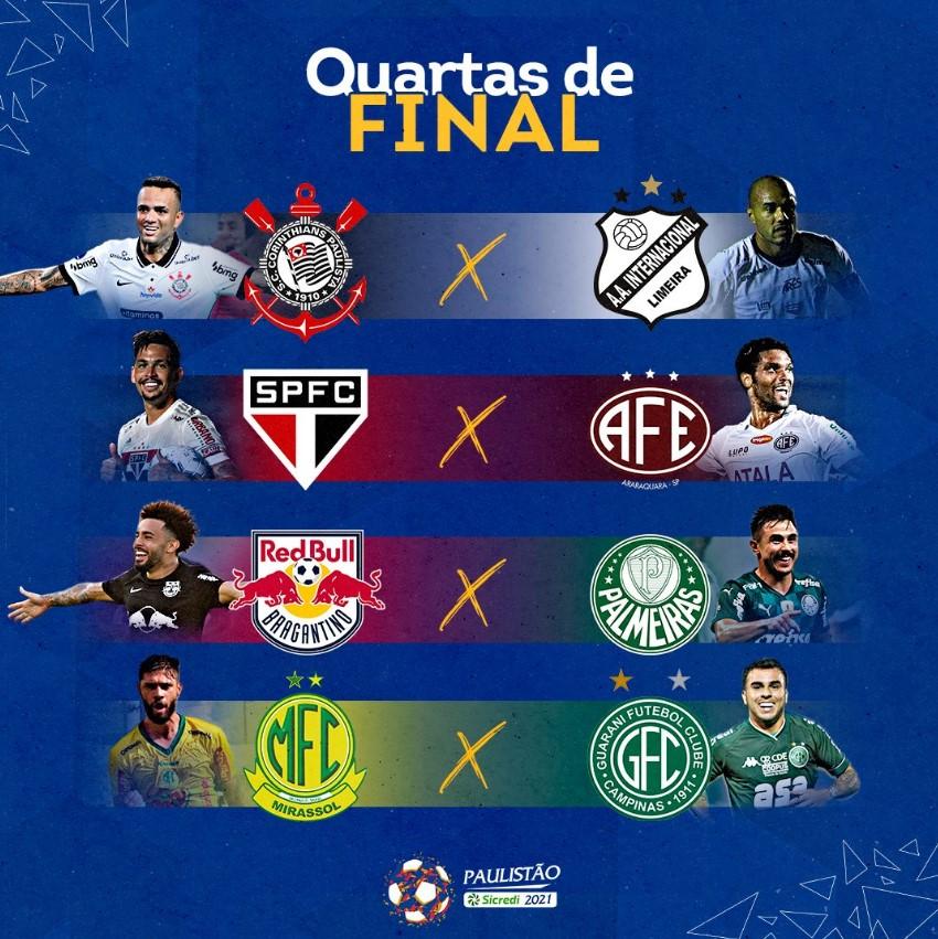 Como ficaram as quartas de final do Paulistão 2021 – Arquibancada Tricolor